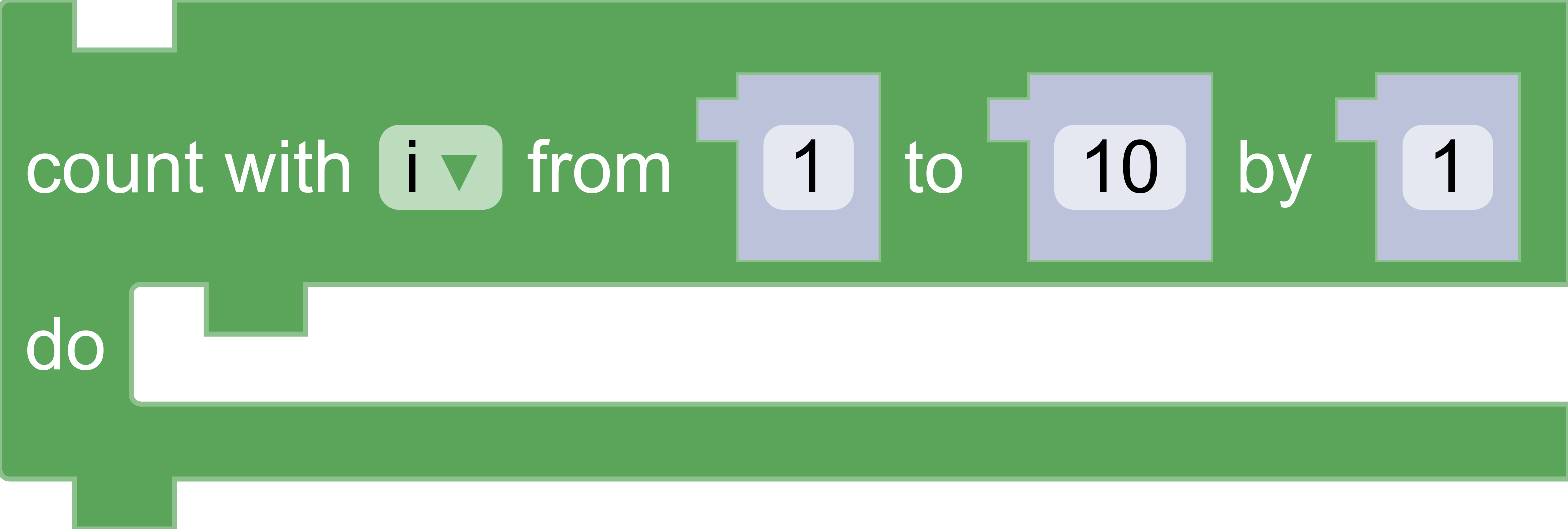 A repeat block with squared-off connections